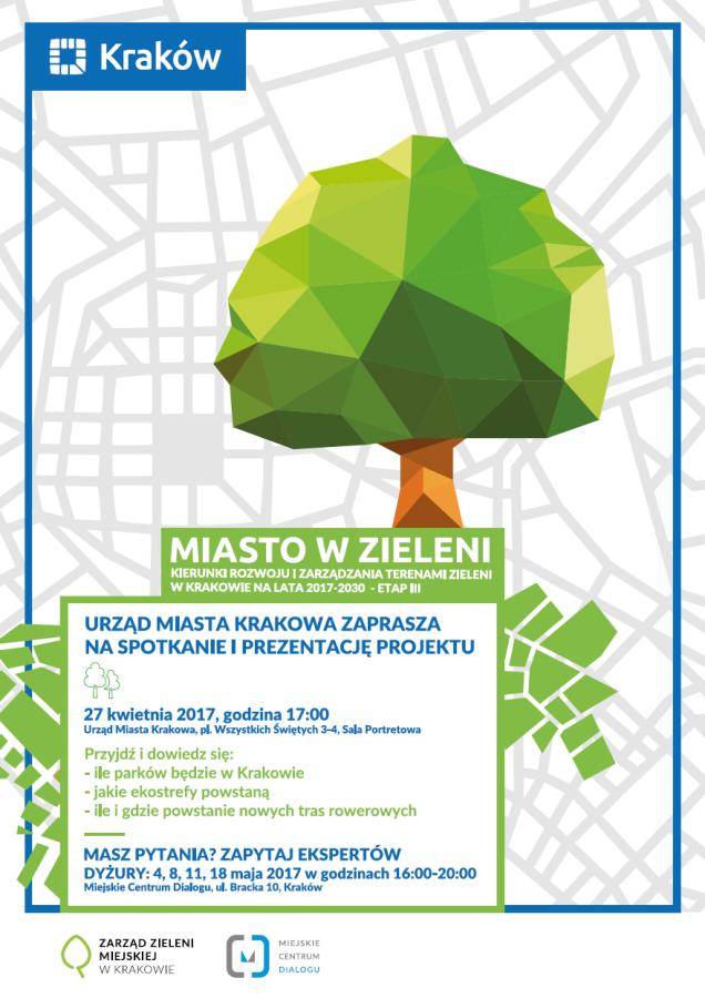 Kierunki rozwoju zieleni plakat