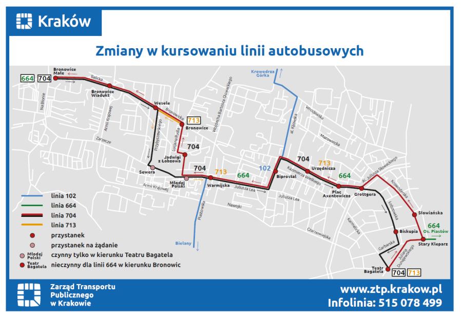 mapka zmian do Bronowic