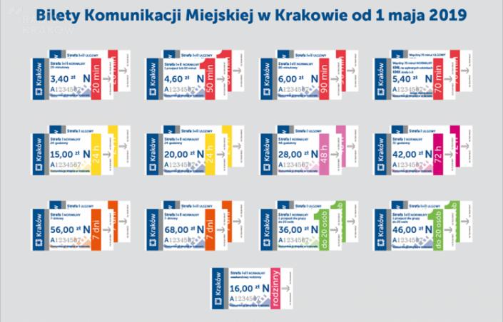 Nowe wzory biletów