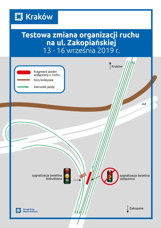 Zakopiańska - mapa trasa testowa