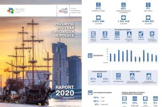 2020 edition of Poland Meetings and Events Industry Report